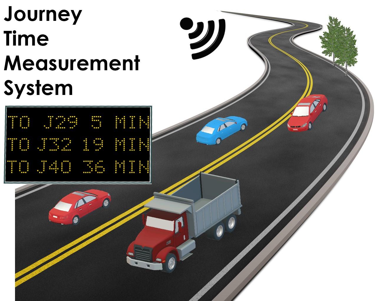 Journey time measurement system