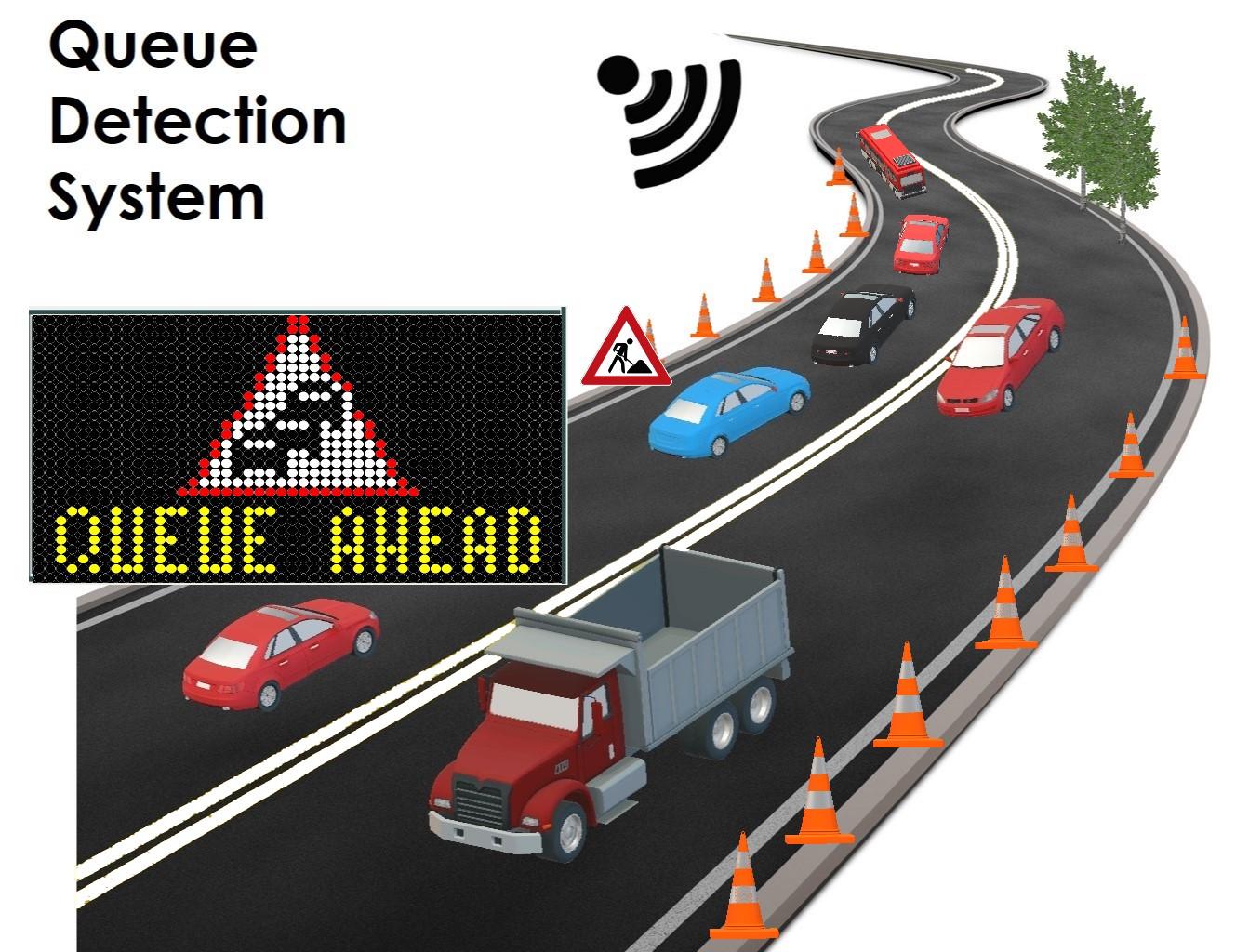 Queue detection system